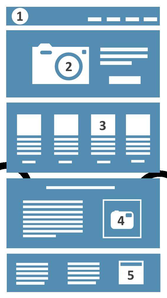 блок-структура сайта визитки